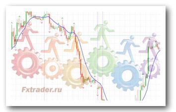 семь шагов к торгововй стратегии