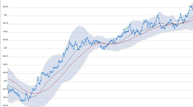 тиковый график random50