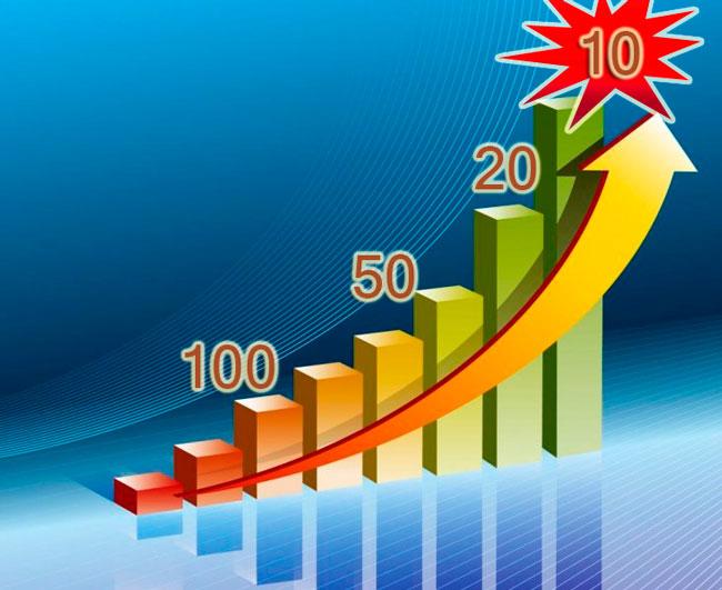 улучшайте статистику сделок на бинарных опционах