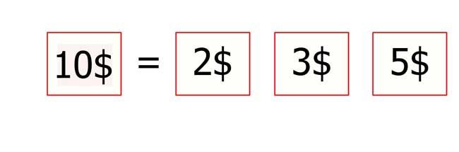 прибыльный мартингейл - распределение единичной ставки