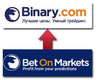 Новости от Binary.com