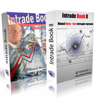 Методика торговли на Forex «Intrade Book» от Intrend Markets