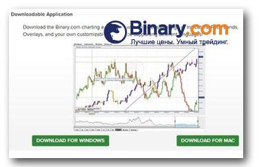 Binary.com - улучшения в торговле