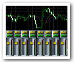 Рыночный шум на Forex