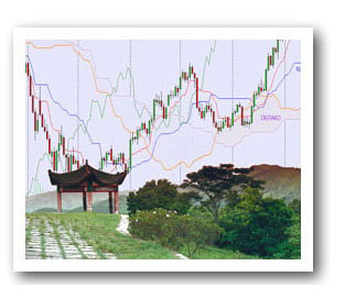 Индикатор Ишимоку. Стратегии торговли